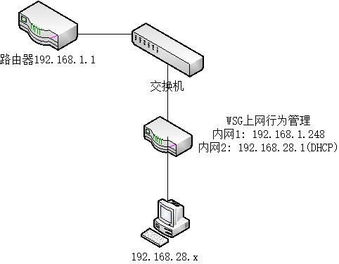 绘图2.png