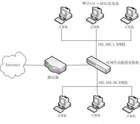 network_maccd1.jpg